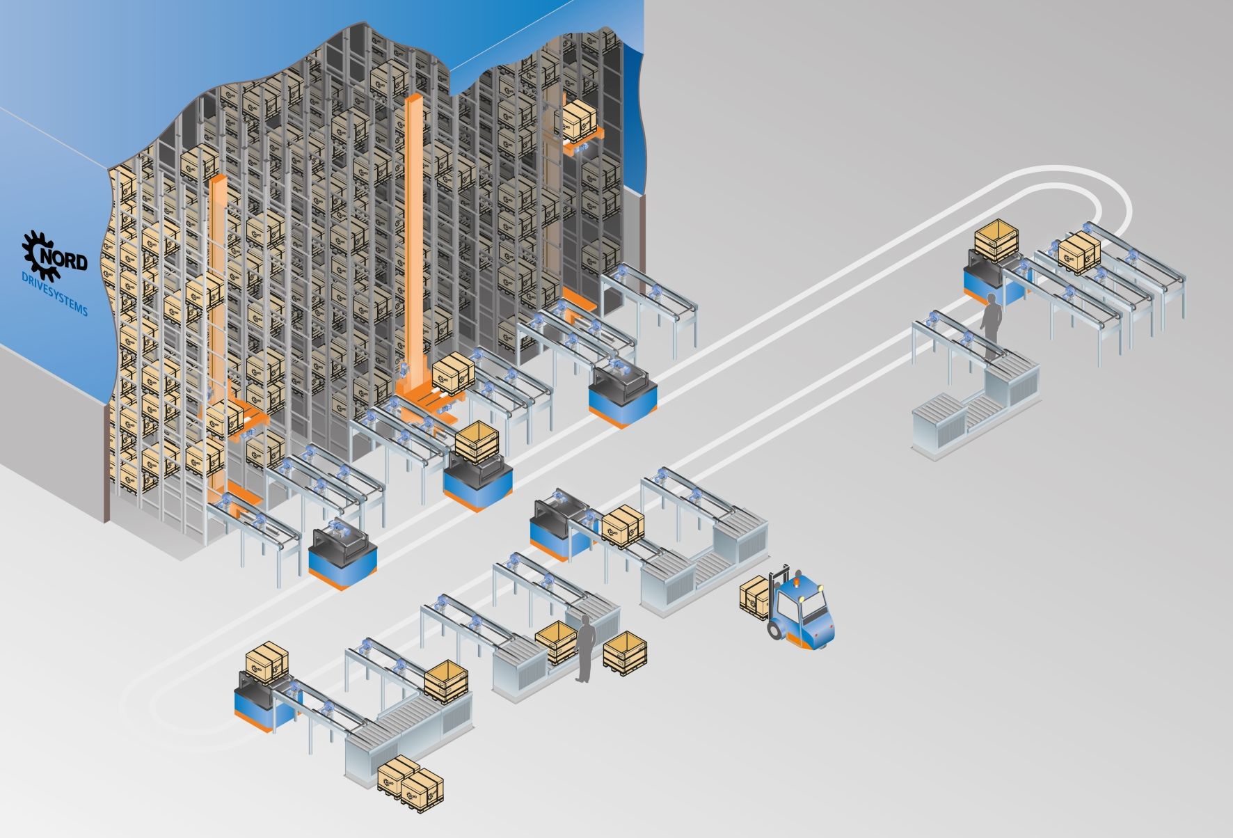Airport suppliers press release nord drive systems for Nord gear motor 3d model
